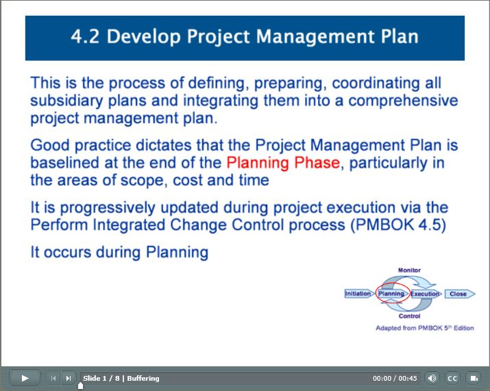 Apply Project Lifecycle Management Processes Learning Program